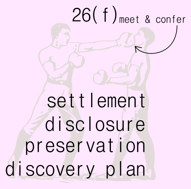 (1) Conference Timing. Except in a proceeding exempted from initial disclosure under Rule 26(a)(1)(B) or when the court orders otherwise, the parties must confer as soon as practicable—and in any event at least 21 days before a scheduling conference is to be held or a scheduling order is due under Rule 16(b).  (2) Conference Content; Parties' Responsibilities. In conferring, the parties must consider the nature and basis of their claims and defenses and the possibilities for promptly settling or resolving the case; make or arrange for the disclosures required by Rule 26(a)(1); discuss any issues about preserving discoverable information; and develop a proposed discovery plan. The attorneys of record and all unrepresented parties that have appeared in the case are jointly responsible for arranging the conference, for attempting in good faith to agree on the proposed discovery plan, and for submitting to the court within 14 days after the conference a written report outlining the plan. The court may order the parties or attorneys to attend the conference in person.  (3) Discovery Plan. A discovery plan must state the parties' views and proposals on:  (A) what changes should be made in the timing, form, or requirement for disclosures under Rule 26(a), including a statement of when initial disclosures were made or will be made;  (B) the subjects on which discovery may be needed, when discovery should be completed, and whether discovery should be conducted in phases or be limited to or focused on particular issues;  (C) any issues about disclosure or discovery of electronically stored information, including the form or forms in which it should be produced;  (D) any issues about claims of privilege or of protection as trial-preparation materials, including—if the parties agree on a procedure to assert these claims after production—whether to ask the court to include their agreement in an order;  (E) what changes should be made in the limitations on discovery imposed under