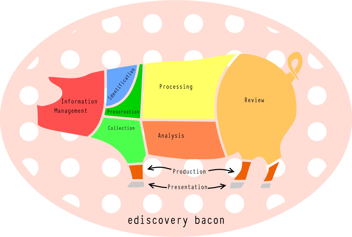 ediscovery_bacon